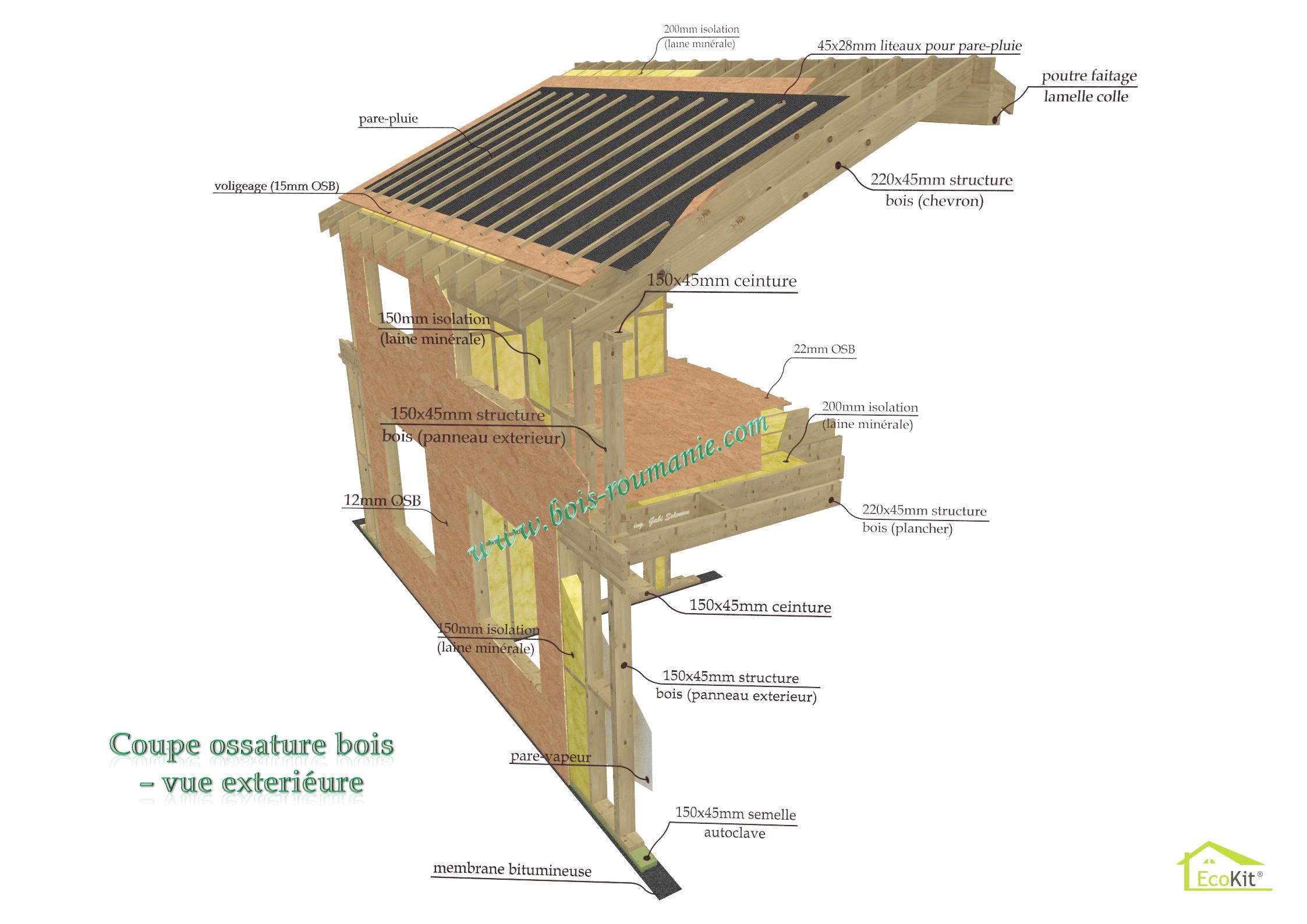 Sectiune perete